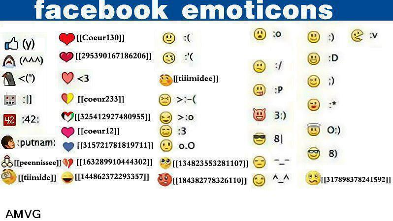 facebook-emoticon